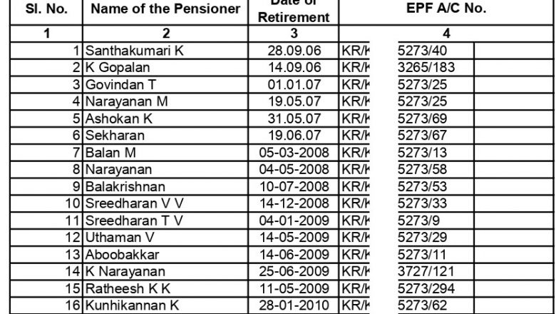 Good News For EPS 95 Pensioners