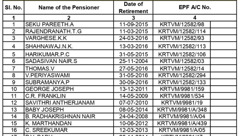 EPS 95 Higher Pension Revision of Kerala Zone. 10799 cases settled upto 13.3.2020 including post 1.9.2014 retirees and from Exempted Establishments